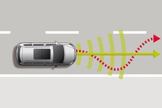 Ohranite želeno smer vožnje in popoln pregled.